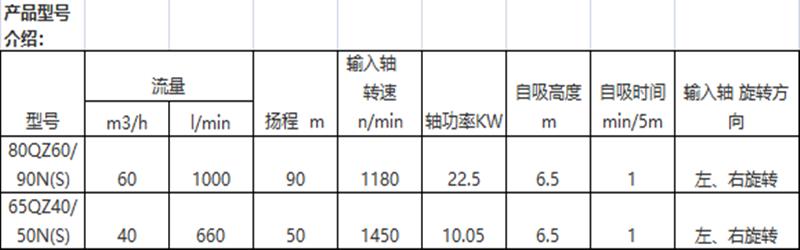 洒水车水泵参数表